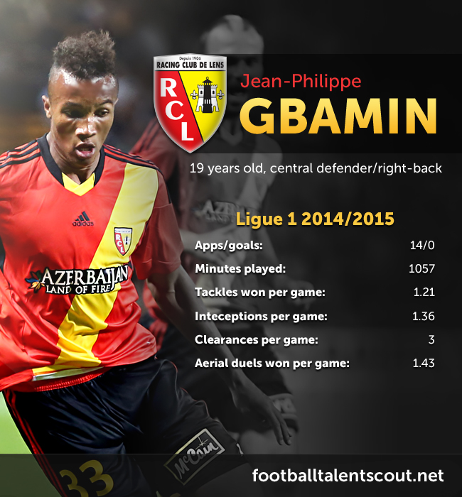 gbamin | Football Talent Scout