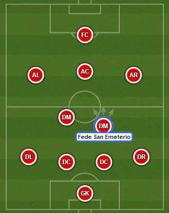 Fede San Emeterio Football Talent Scout