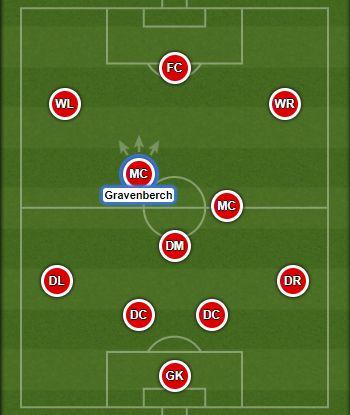 gravenberch1.jpg?w=700&h=